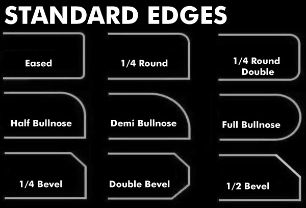 Standard Edges Are As Follows: